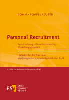 Abbildung: Personal Recruitment